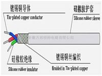YGCP电缆价格硅橡胶电力电缆