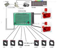 智能193通道交流电流监测系统