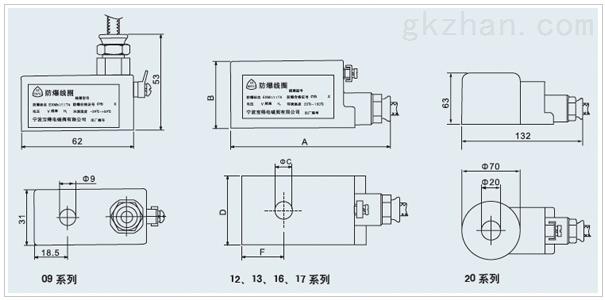 gyb04590x 防爆电磁阀线圈图片