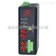 ci-gf-GE GENIUS总线光纤中继器