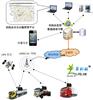 危险品安全运输监控管理系统