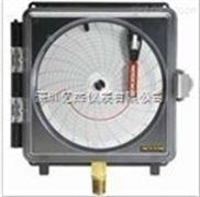 PW4-高精度PW4压力图形记录仪///DICKSON