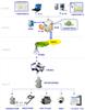 冷藏运输车物联网管理系统