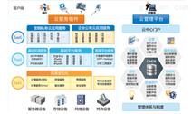 冶金MES/MES信息化
