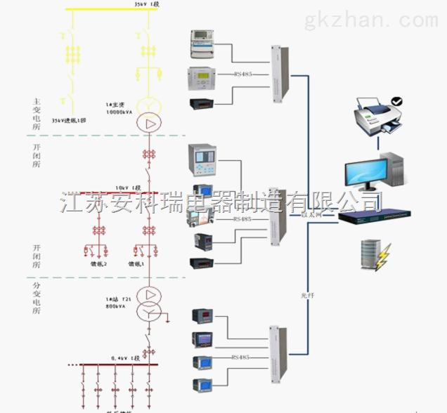变电站自动化系统厂家
