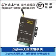 Zigbee1180-Zigbee无线传输模块