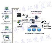 RS-WS-N01-6-无线温湿度监控系统