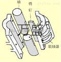 万盛JQW型号夹壳联轴器