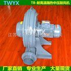 TB-1010 7.5KW中压鼓风机