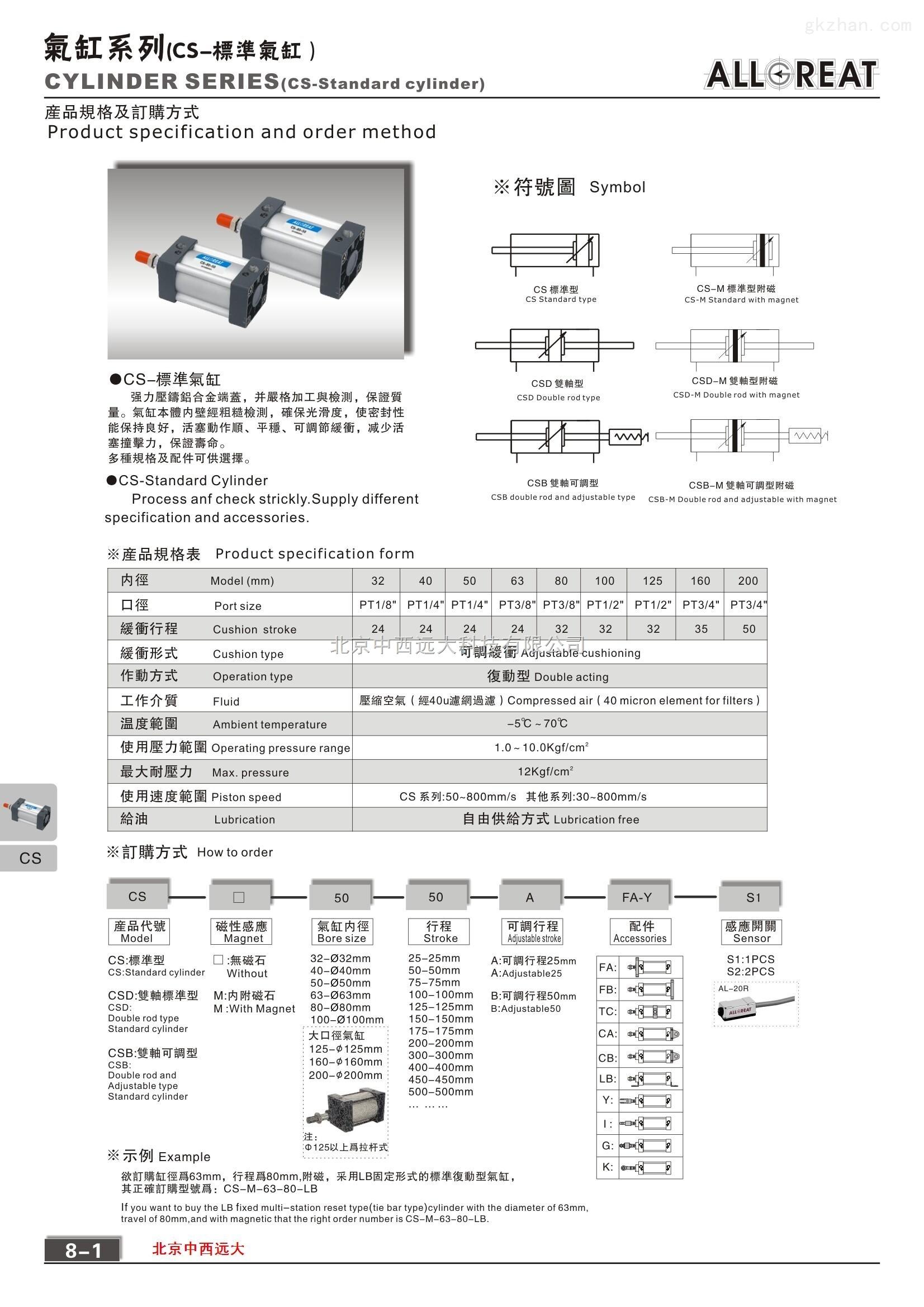 �飧� 型�:CS-M-80-250-FA �焯�:M28914