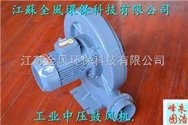 CX-75SH小功率0.4kw耐高温中压风机