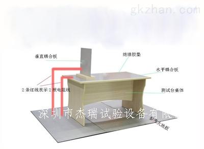 广东ESD静电放电实验桌厂家