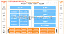 项目信息管理系统,项目管理平台系统