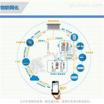 智慧用电监控平台