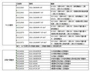 汇川PLC,H0U系列,厂家直供