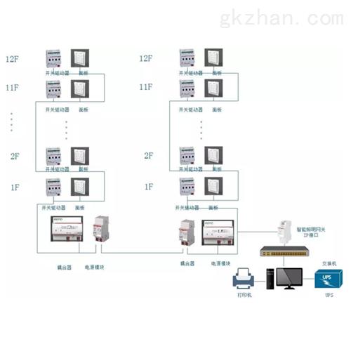医院智能照明系统