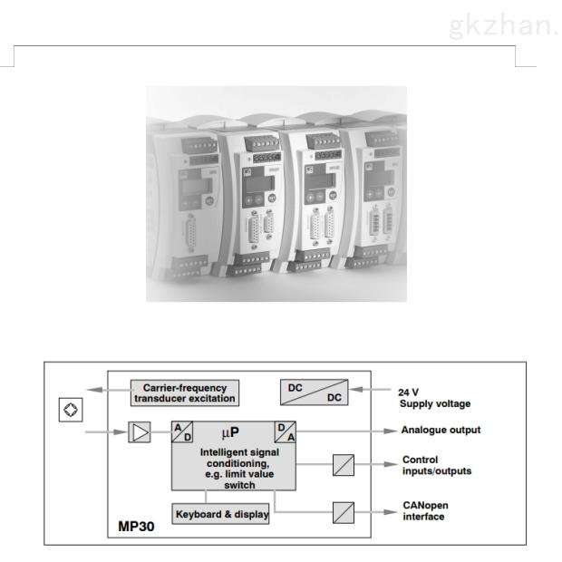 希而科低价销售HBM MP系列信号放大器