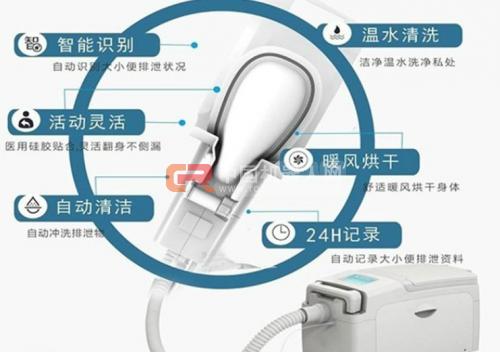 中國養老現狀催生智能護理機器人