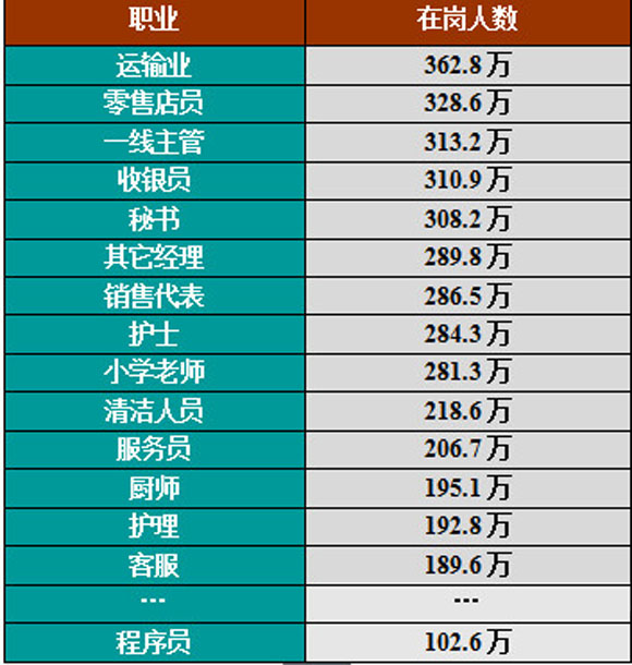 美国现有人口数量_行业动态 上海境华出入境服务有限公司