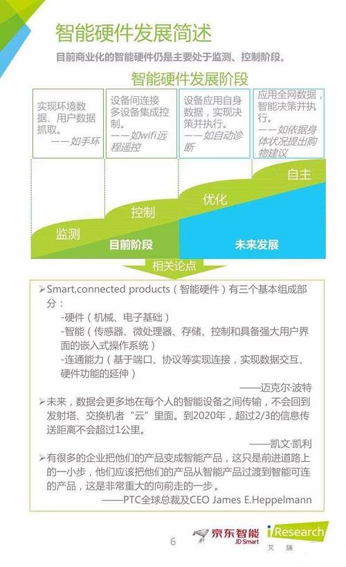 京东智能 艾瑞报告 智能硬件产业链图谱