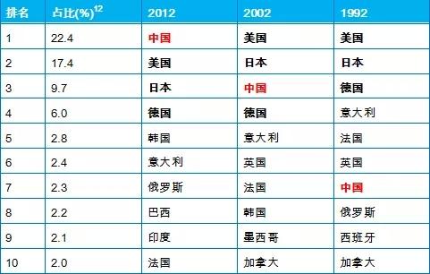 M版与I版 中国互联网+制造业的可能道路_企