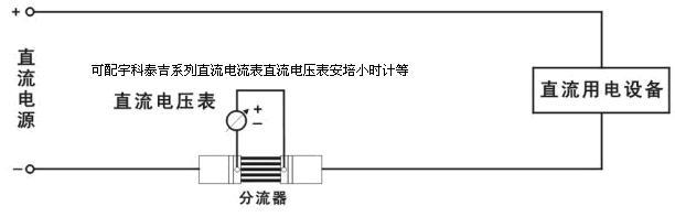 分流器接线示意图 一,分流器一次回路的电缆