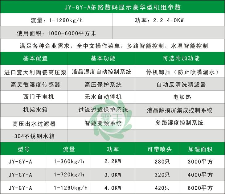 杭州嘉友工業加濕器基本配置、基本功能及附加可選功能
