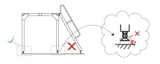 组合秤安装示意图
