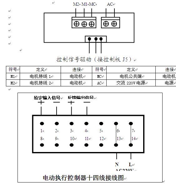 qj23直流电阻电桥qj84b-4,mld52超声波明渠流量计ld51