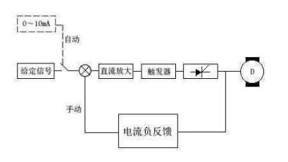 3一般的单相可控硅触发电路均采用分立元件组成的可控驰张式