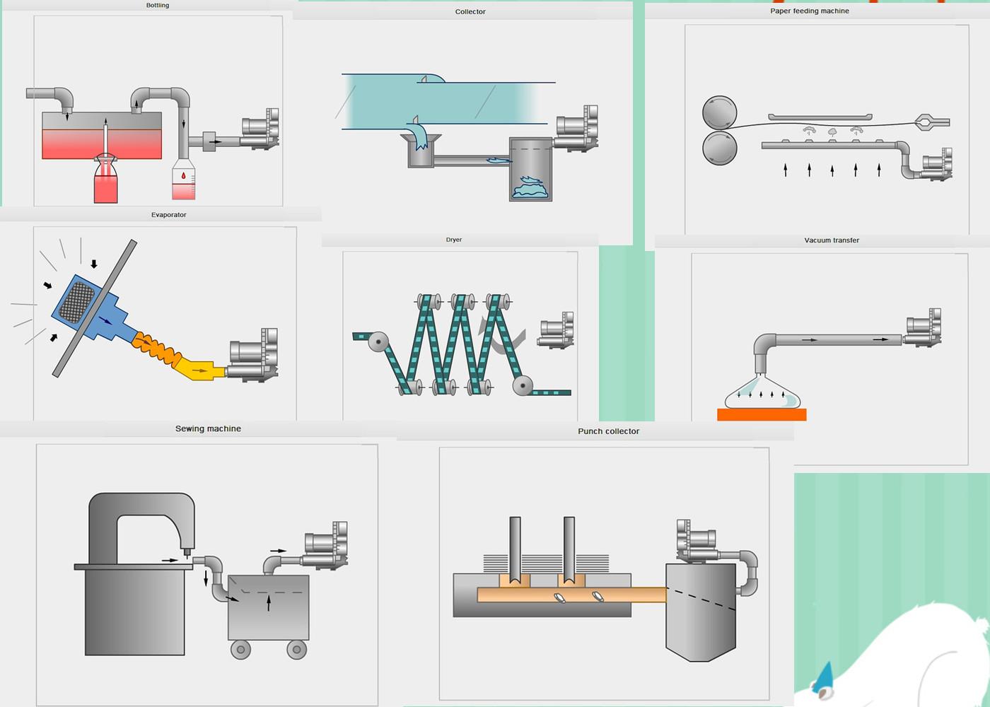 工业三相风机接线图