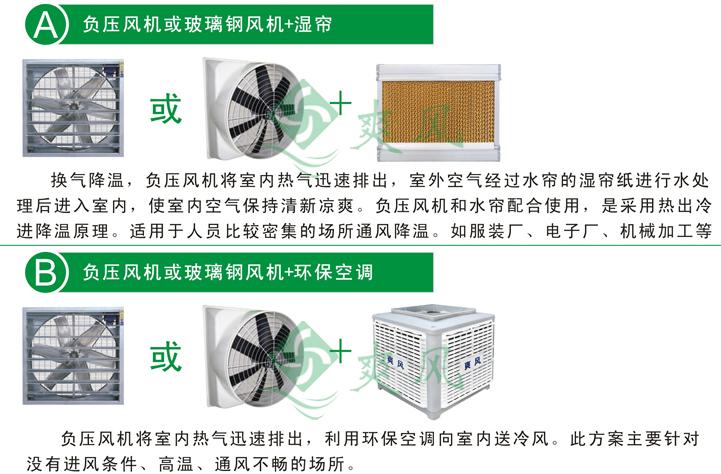 负压风机和水帘组合降温效果更快