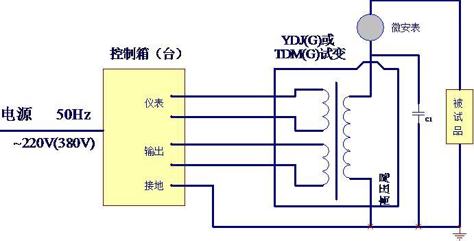 同理可叠加第三级,则第三级试变输出电压即为三台试变电压的和,即u总=